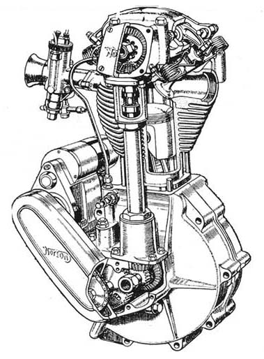 Norton Single Cylinder Engine Cutaway